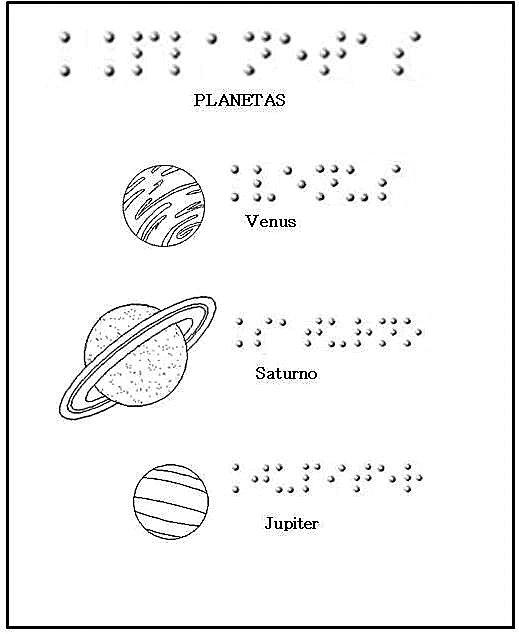 Puntapié. Las cartillas traducidas a Braille que formarán parte de las visitas guiadas son uno de los puntos del trabajo que ya está desarrollando la perita topocartógrafa Lilian Coronel.