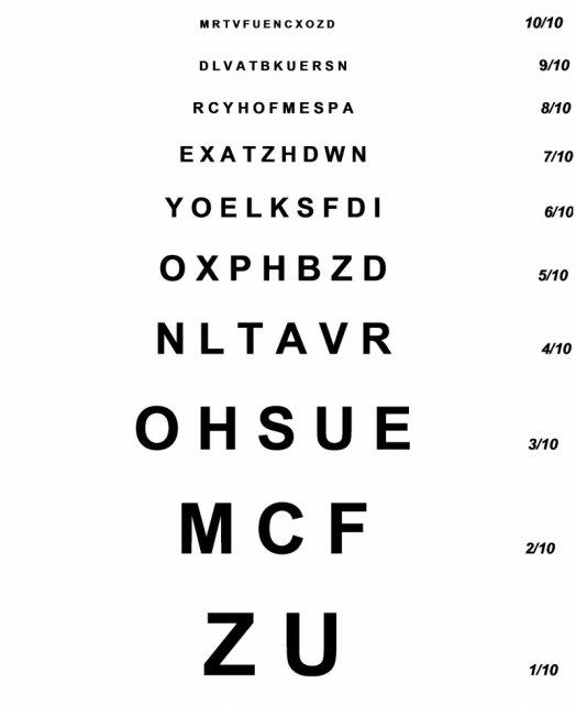 Google recuerda a Ferdinand Monoyer, padre de la tabla de agudeza visual