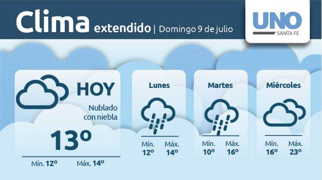 Alertan por lluvias de hasta 70 milímetros — Santa Fe