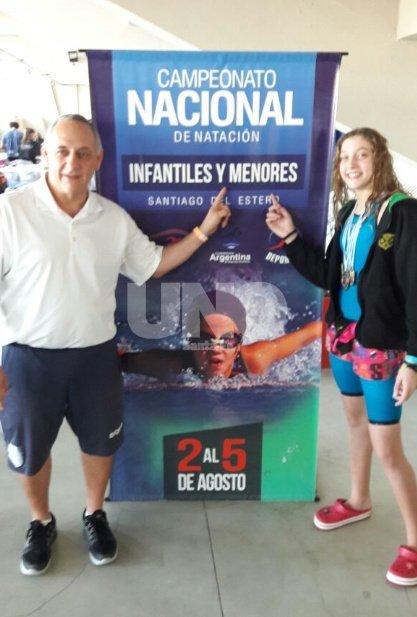 Roberto Ortiz y Sol Theuler